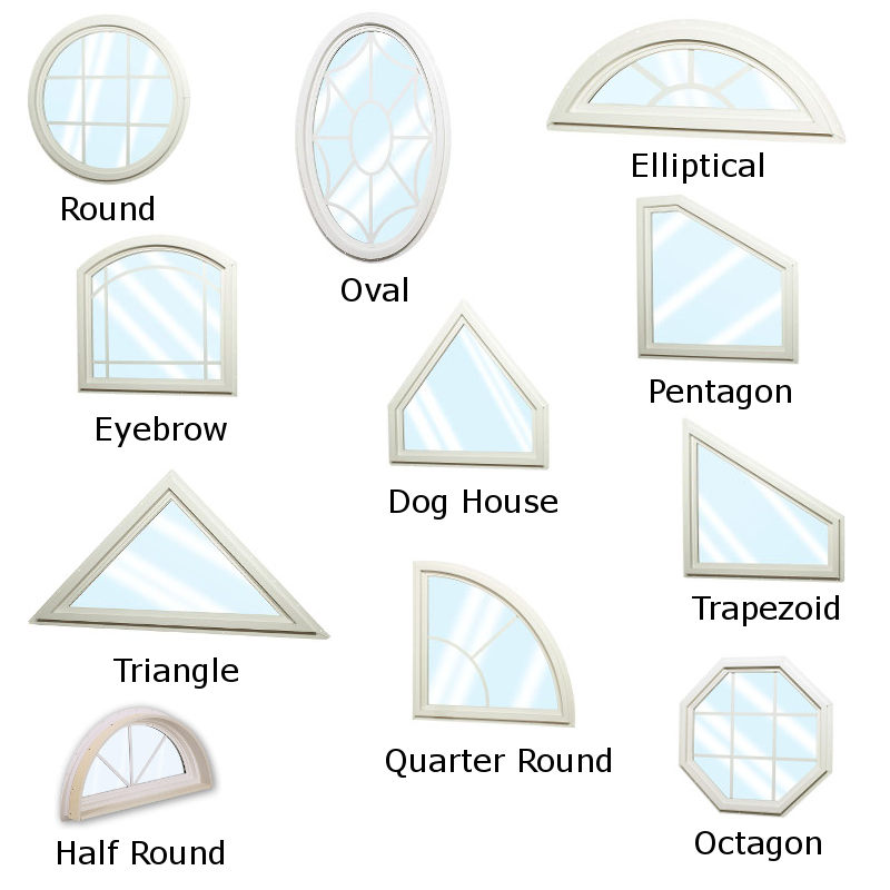 different types of geometrical shapes of windows in lexington ky