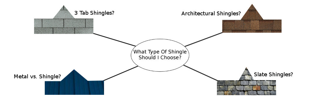different styles of shingles to compare