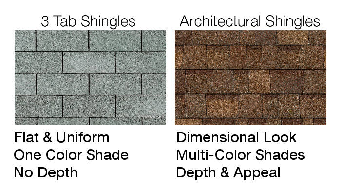 3 tab vs architectural shingle comparison